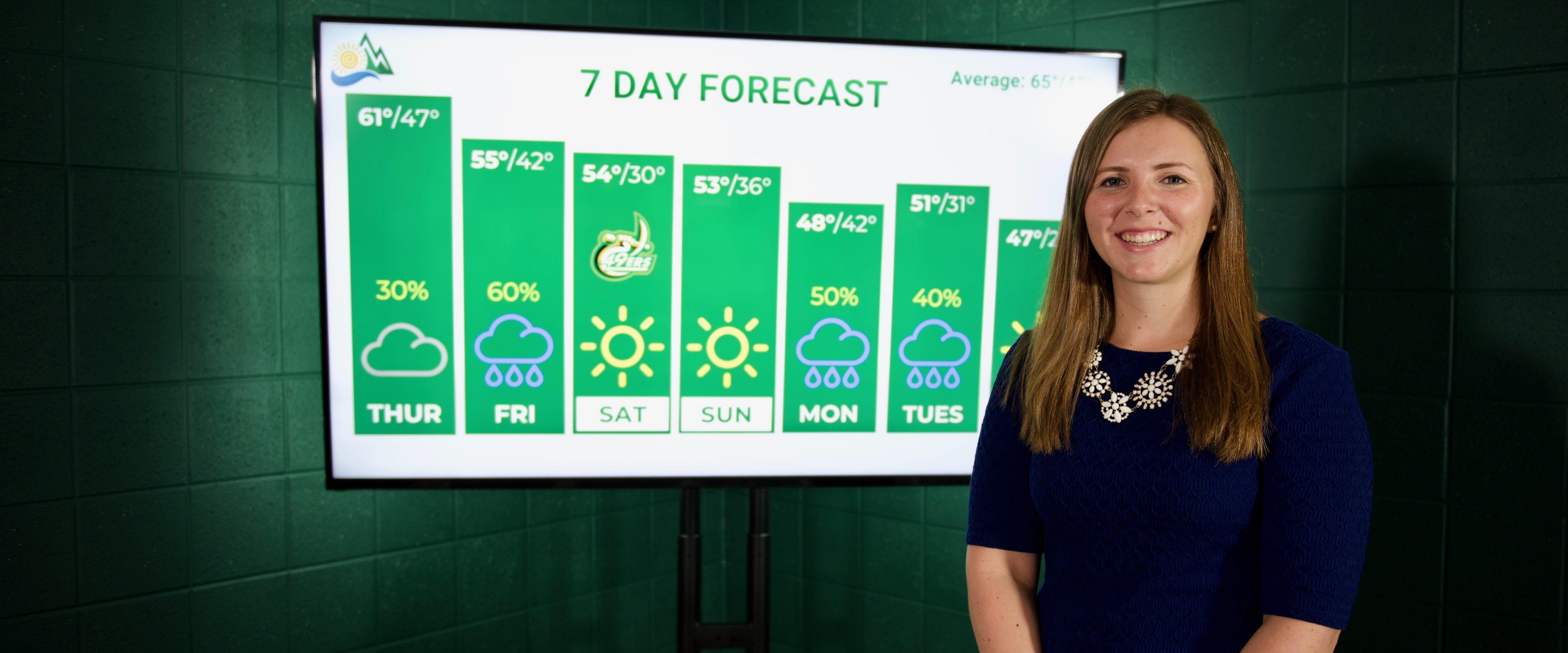Miller in the meteorology studio