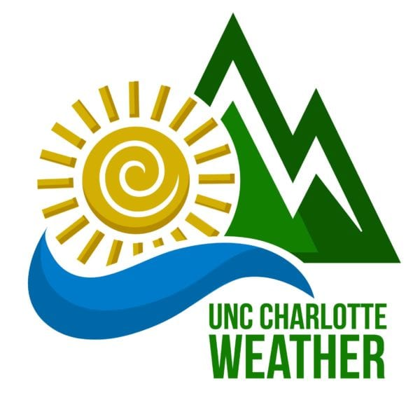 graphic with sun, mountains and surf and words UNC Charlotte Weather